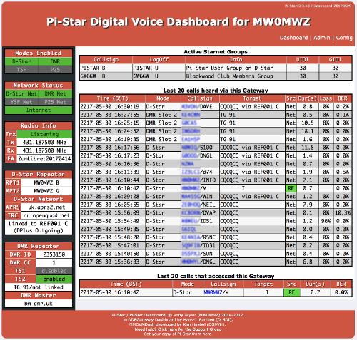 Pi-Star Downloads - MW0MWZ Amateur Radio Pages